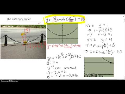 Catenary and Hyperbolic cosine