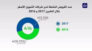 نتائج إيجابية على أداء شركات التمويل الأصغر في المملكة - (15-2-2018)