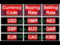 Iraqi Dinar Currency Exchange Rates - YouTube