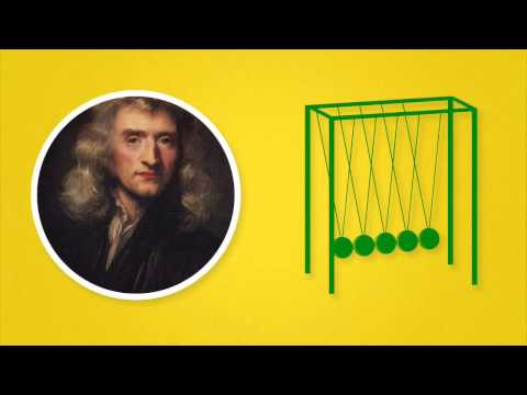 Basic laws of physics  - (Science)