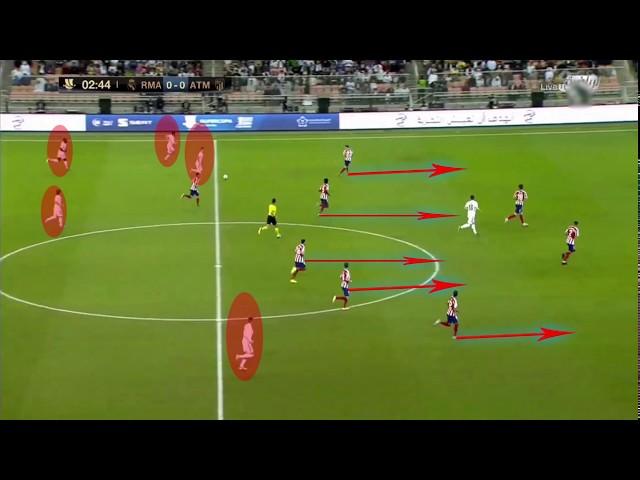 تحليل مباراة ريال مدريد واتلتيكو مدريد 4-1 عقلية زيدان !