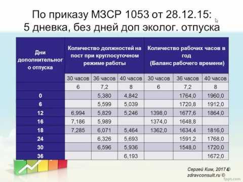 Новое назначение начальников ДЧС ЮКО и ОД УИС. TVK 07.11.16