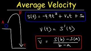 Average Velocity and Insтantaneous Velocity