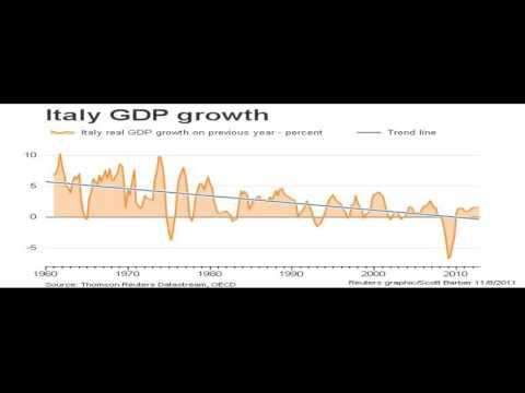A Tease: italian economy investor