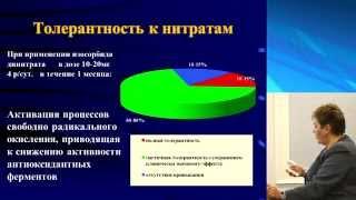 Возможности коррекции вазорегулирующей функции эндотелия при ИБС, проф. Ж. М. Сизова