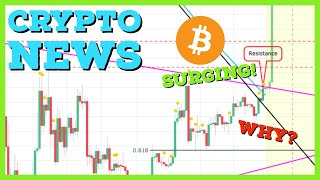 Bitcoin Crypto is SURGING | BTC Climbs Towards $5000 | Why Is BTC Going Up? | New Bitcoin Miners