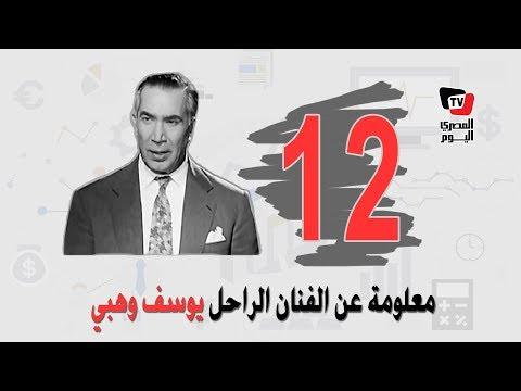 «زي النهارده».. وفاة عميد المسرح العربي يوسف وهبي 17 أكتوبر 1982  - نشر قبل 14 ساعة