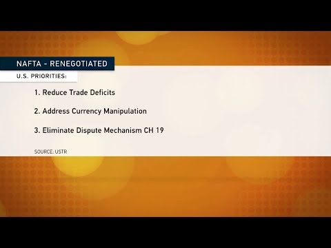 The Heat: NAFTA renegotiations begin Pt 1