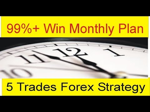 95% Win Monthly Profitable Plan | Best News Trading Simple & Easy Strategy by Tani Forex Urdu Hindi