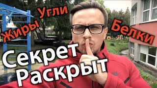 Белково Углеводное окно - миф или правда ?