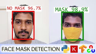 Face Mask Detection using Python, Keras, OpenCV and MobileNet | Detect masks real-time video streams