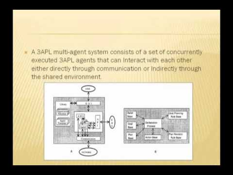 Agent Based Programming Languages - part 01