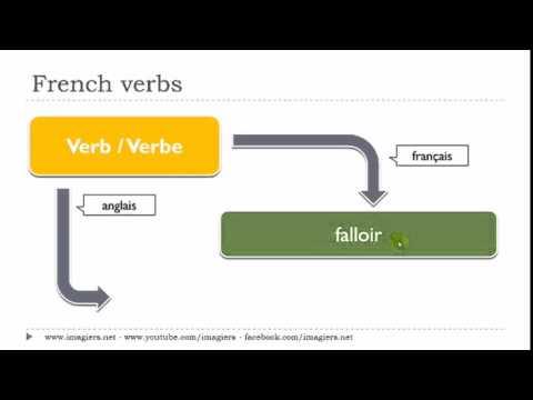 French For Kids Le Verbe Falloir Youtube