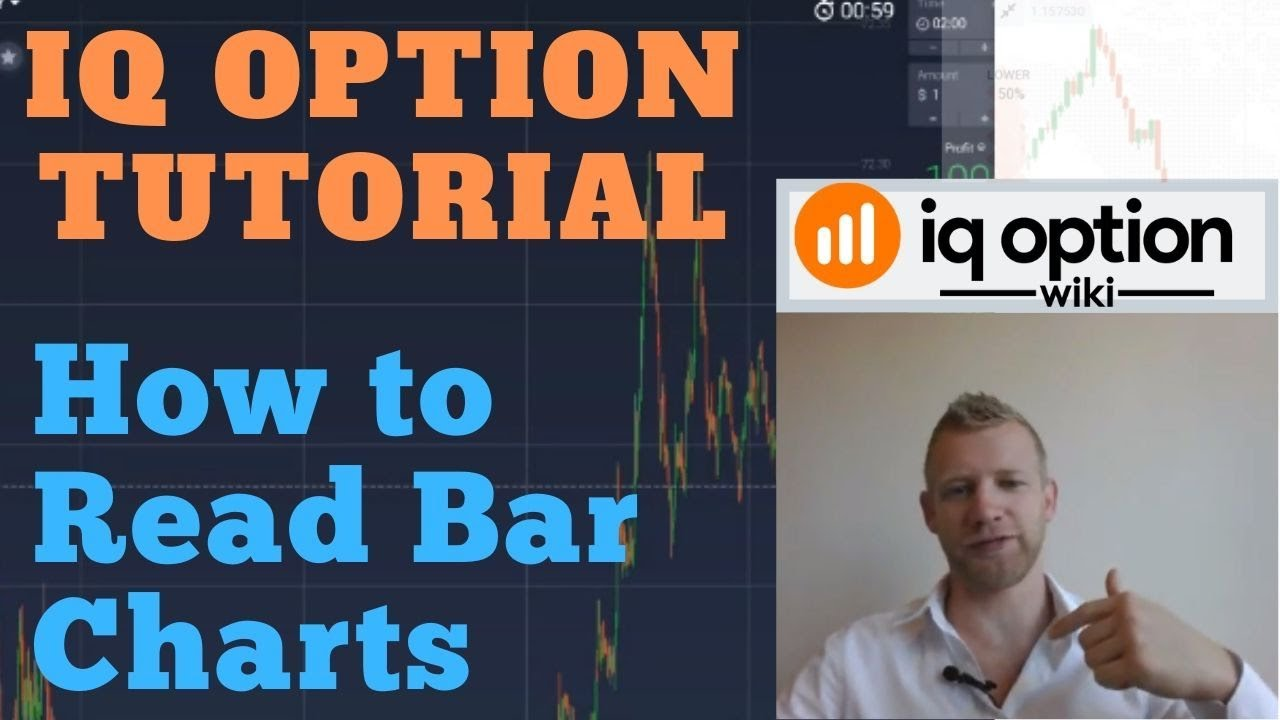 IQ Option Tutorial | How to Read Bar charts