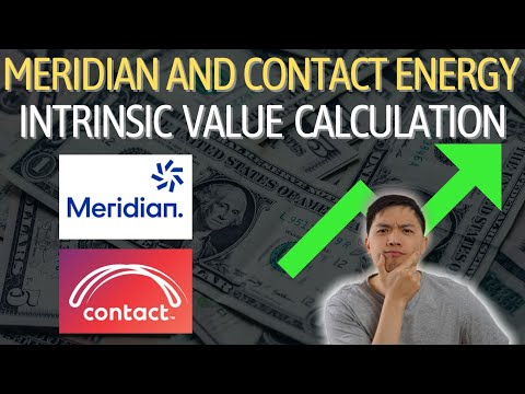 Meridian And Contact Energy Intrinsic Value After Tiwai Point Update