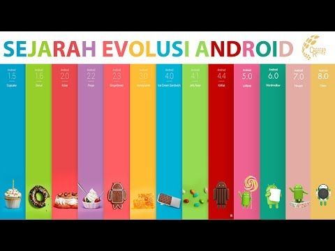 Sejarah Android  (Android 1.0 A - Android 8.0 OREO)
