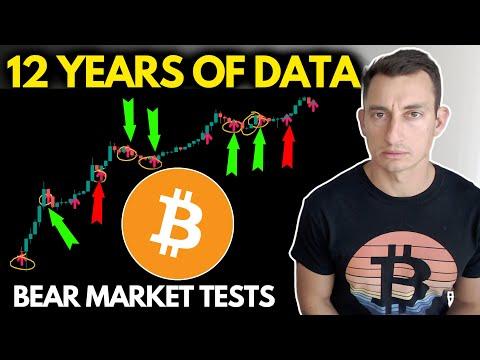 BITCOIN BEAR MARKET 50% TESTS   Every July In Crypto History
