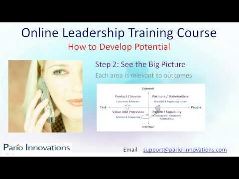 Personal Development Online Course | Manager Leadership Skills Training - Coaching Course
