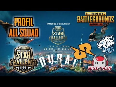 Interview and Profil all Players/Squad PMSC DUBAI 2018