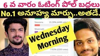 Bigg boss 5 Telugu sixth week voting poll report | star maa Telugu Bigg boss 5 sixth week voting |