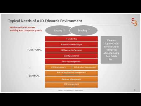Boost Productivity and Reduce Costs with JD Edwards Managed Services