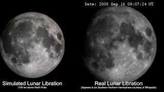 Simulation of the Moon Orbit