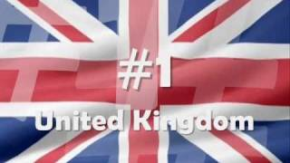 Eurovision 2011 ALL SONGS! - My Top 43