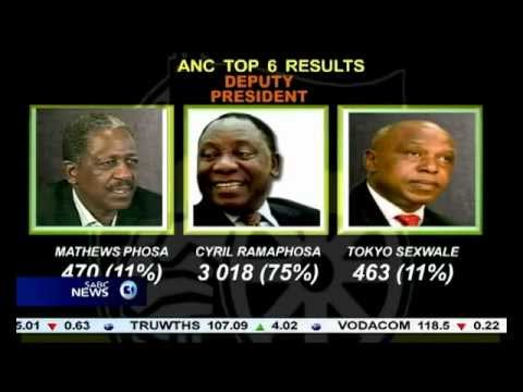 Zuma re-elected ANC President
