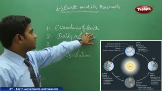 Earth Movements and Seasons | 8th Social Studies | AP & TS State Board Syllabus | Live Video