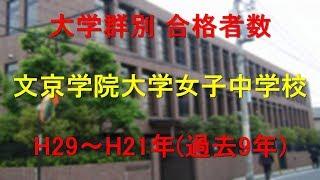 文京学院大学女子中学校 大学合格者数 H29~H21年【グラフでわかる】