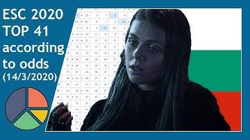 ESC 2020 - TOP 41 (ACCORDING TO ODDS) (14/3/2020)