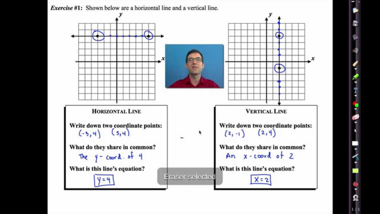 Common Core Algebra I Unit #4 Lesson #8 Vertical and Horizontal Lines