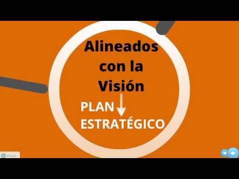 evaluacion de plan estrategico Titulo descripción tipo evaluación pei 2015: matriz de seguimiento anual de la ejecución de objetivos operativos y estratégicos del plan operativo institucional 2015.