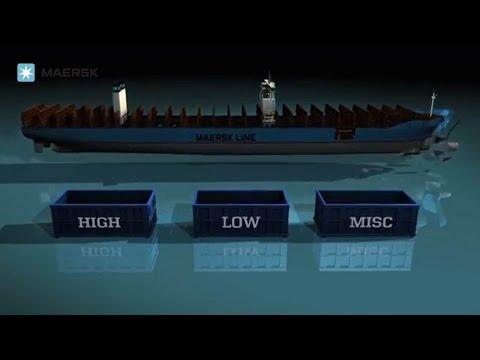 Maersk Line - Triple-E: Total Vessel Recycling