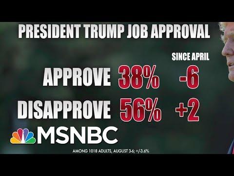 Trump's Job Approval Drops Since April According To Latest CNN Poll | Morning Joe | MSNBC