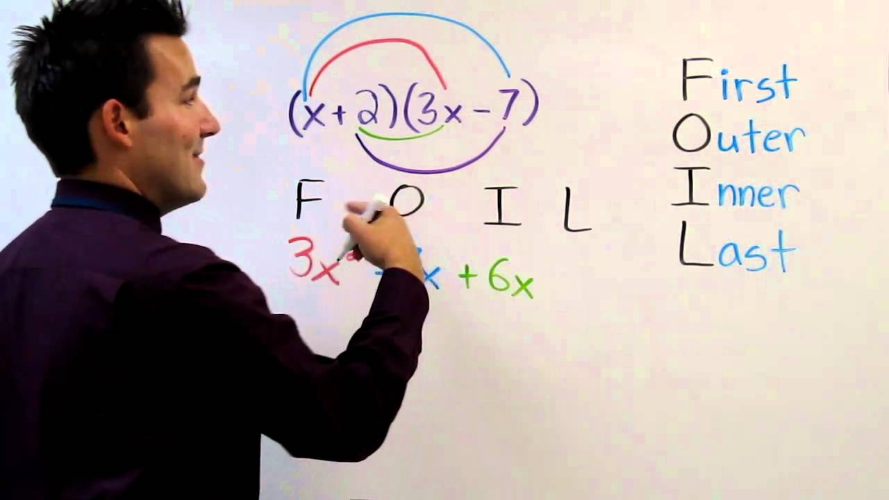 FOIL Method for Multiplying Binomials - Distributive Property ...