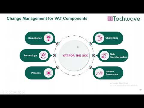 VAT Implementation in the GCC  Is your business ready