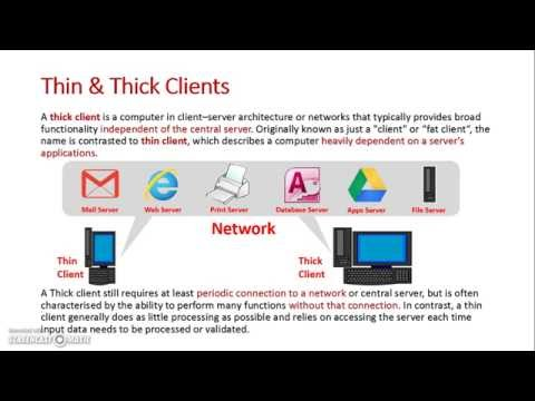 Thin and Thick Clients