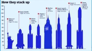 Reusable Rocket Technology thumbnail