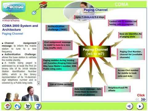 W 2.9  CDMA 2000 -- Paging Channel and Control Channel (3G CDMA)