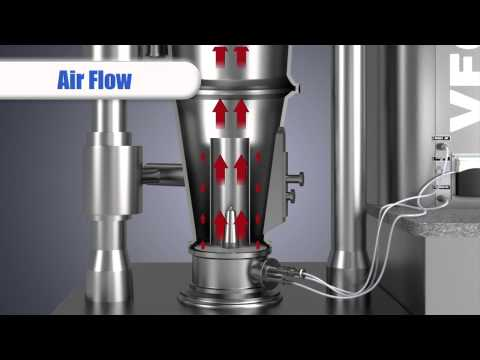 Freund-Vector Corporation Wurster Bottom Spray Coating Animated Demo