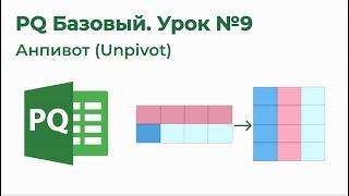 Обучение Excel Power Query на 1-2-3. Модуль 2. Основные операции. Урок 8.  Анпивот