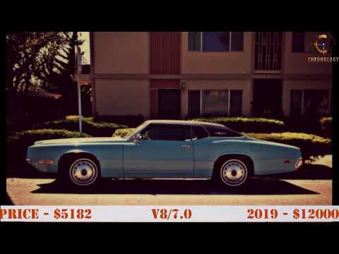 Ford Thunderbird 1955-2005 CHRONOLOGY. Evolution Muscle Car