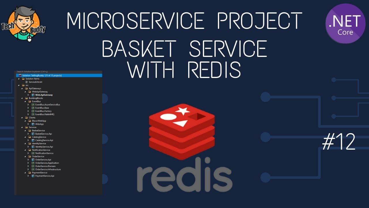 Microservice Project Basket Service With Redis | SellingBuddy