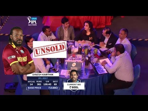 Vivo IPL Auction 2018 Top Unsold Players - Root Malinga Gayle Unsold