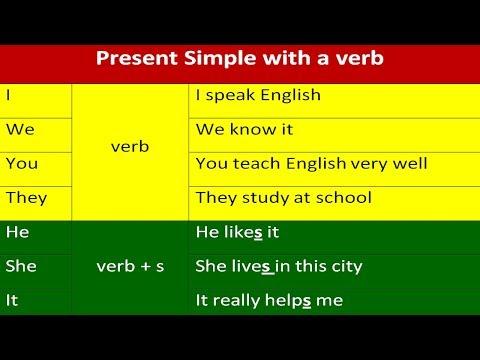 Английский язык тесты и упражнения. Урок 1 Present Simple в английском языке - объяснение