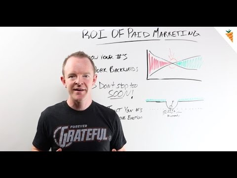4 Paid Marketing ROI Steps Only High Real Estate Achievers Understand