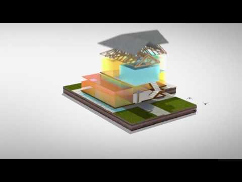Evohome - Système de régulation multizone   Honeywell Home