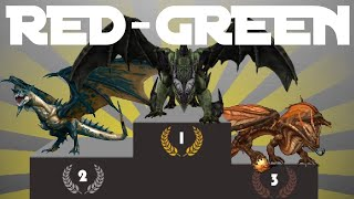 War Dragons: Tier-by-Tier Dragons Review!