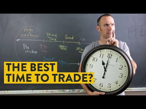 Make Money Trading Stocks | When's The Best Time To Trade?